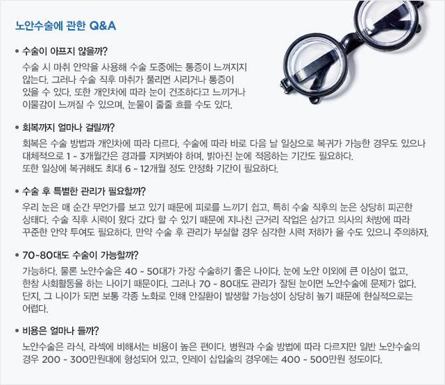 노안수술에 관한 Q&A(아래 참조)