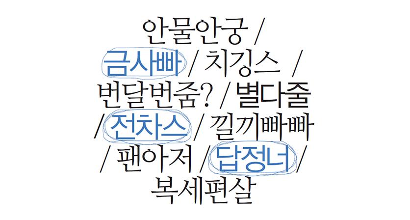 안물안궁, 금사빠, 치깅스, 번달번줌?, 별다줄, 전차스, 낄끼빠빠, 팬아저, 답정너, 복세편살