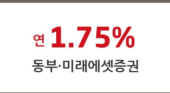 연 1.75% 동부·미래에셋증권
